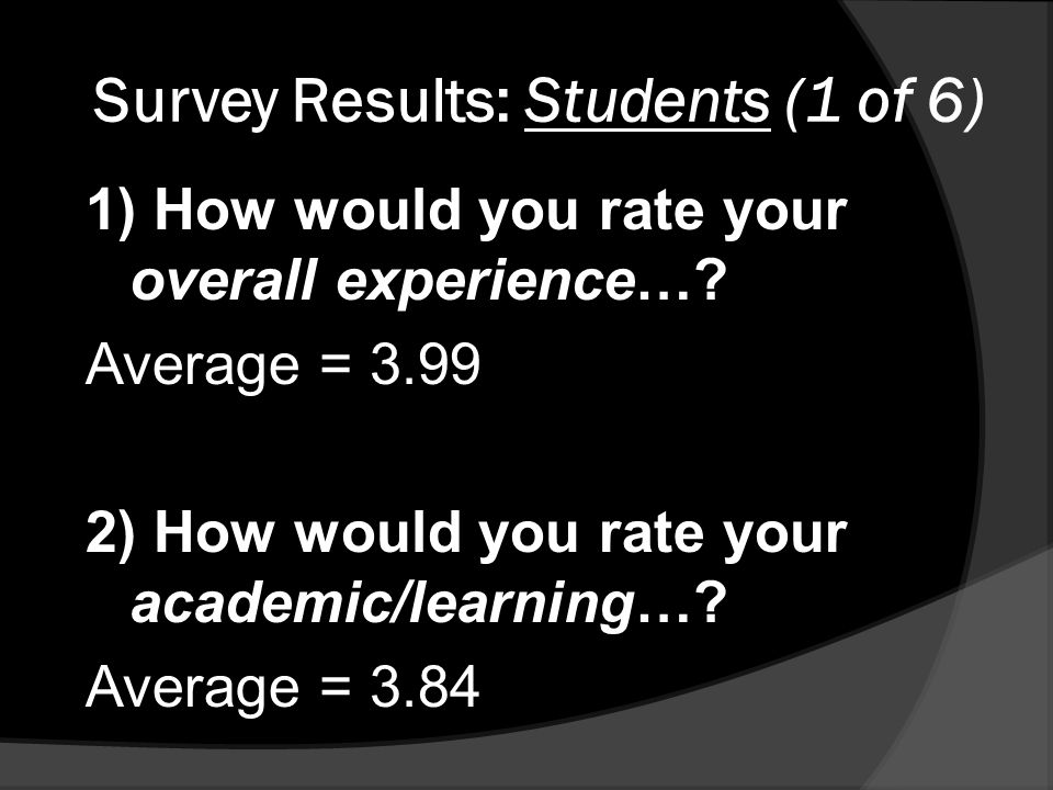 Survey Results: Students (1 of 6) 1) How would you rate your overall experience….