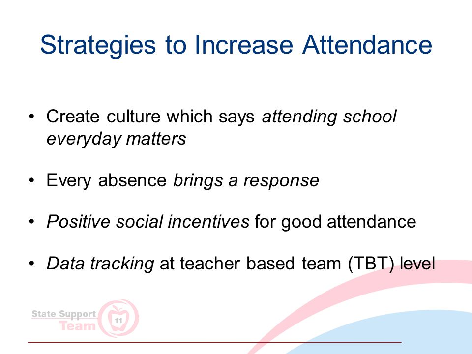 Strategies to Increase Attendance Create culture which says attending school everyday matters Every absence brings a response Positive social incentives for good attendance Data tracking at teacher based team (TBT) level