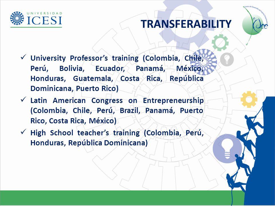 TRANSFERABILITY University Professor's training (Colombia, Chile, Perú, Bolivia, Ecuador, Panamá, México, Honduras, Guatemala, Costa Rica, República D
