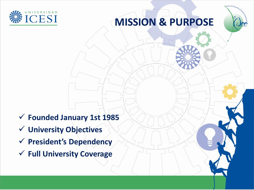 MISSION & PURPOSE Founded January 1st 1985 University Objectives President's Dependency Full University Coverage