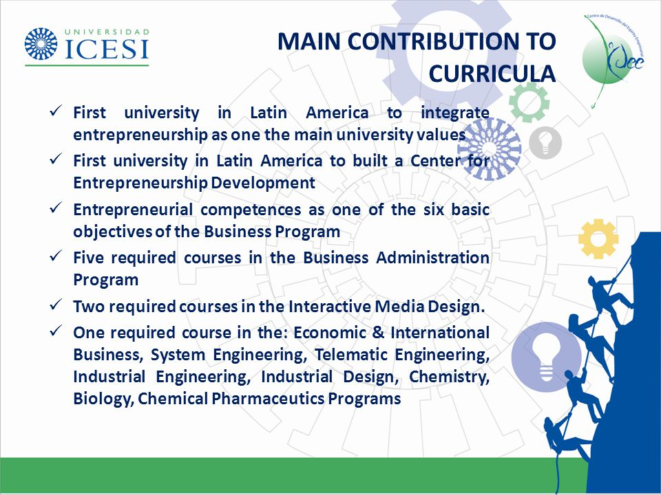 MAIN CONTRIBUTION TO CURRICULA One required course in the Master of Business Administration Elective course in: Accountancy and International Finance, International Marketing and Advertising, Medicine`s program Possibility of required courses in: Sociology, Psychology, Political Sciences, Anthropology and Law Programs Electives courses for all the programs.
