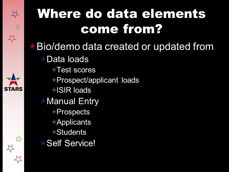 Where do data elements come from?  Bio/demo data created or updated from  Data loads  Test scores  Prospect/applicant loads  ISIR loads  Manual