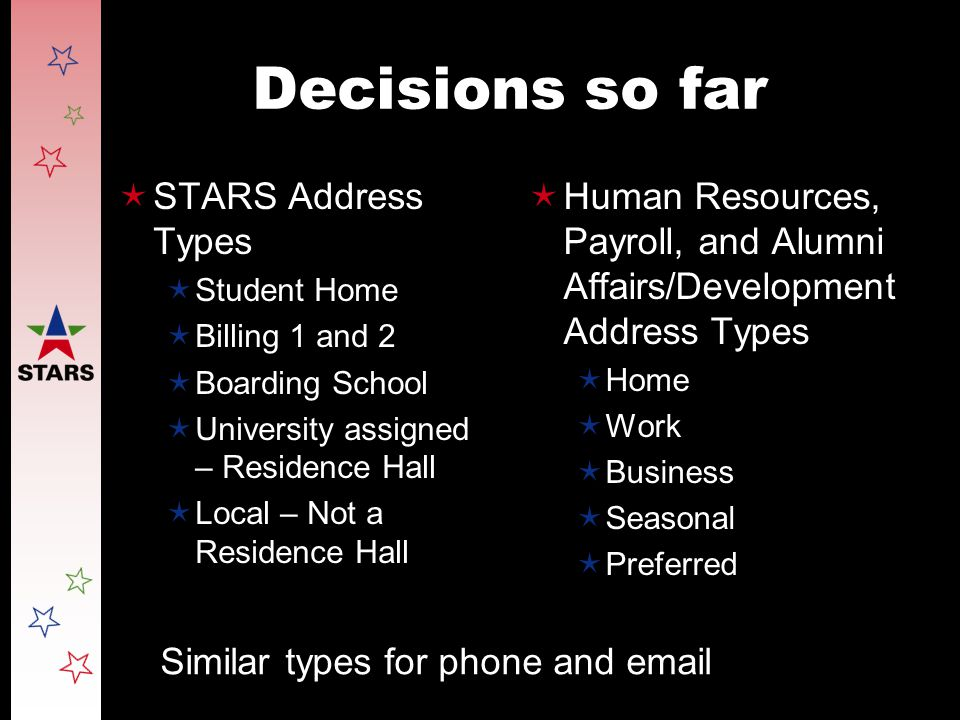  STARS Address Types  Student Home  Billing 1 and 2  Boarding School  University assigned – Residence Hall  Local – Not a Residence Hall  Human Resources, Payroll, and Alumni Affairs/Development Address Types  Home  Work  Business  Seasonal  Preferred Decisions so far Similar types for phone and email