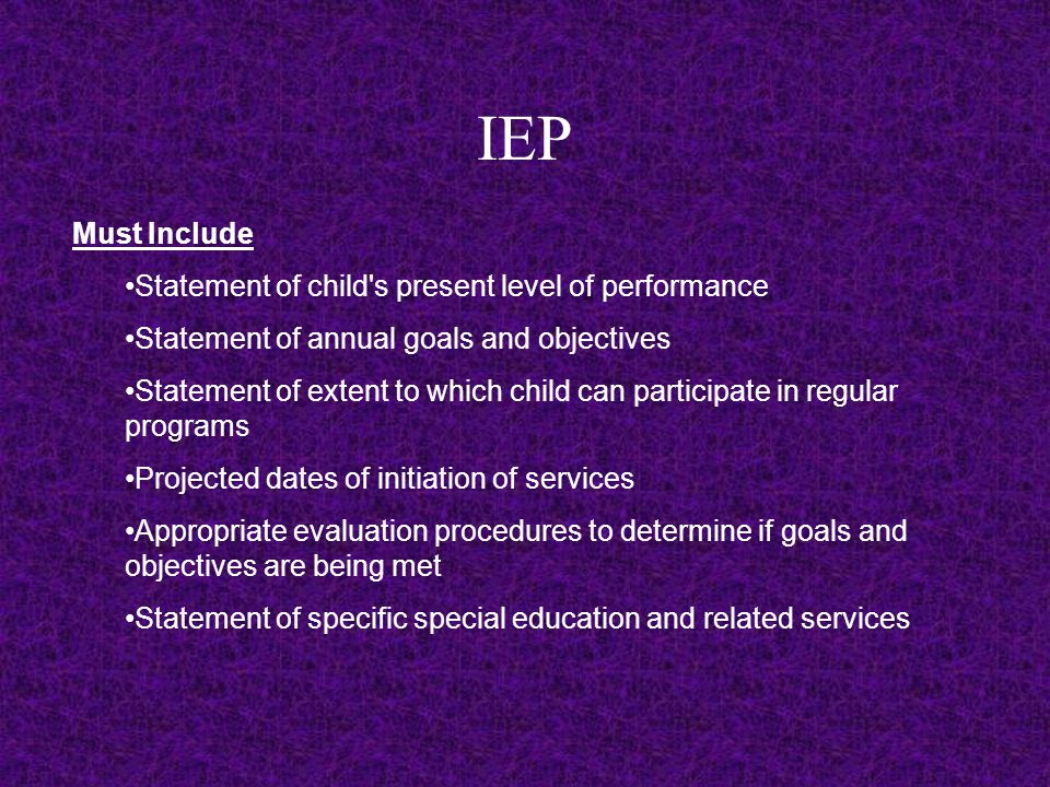 IEP Must Include Statement of child's present level of performance Statement of annual goals and objectives Statement of extent to which child can par