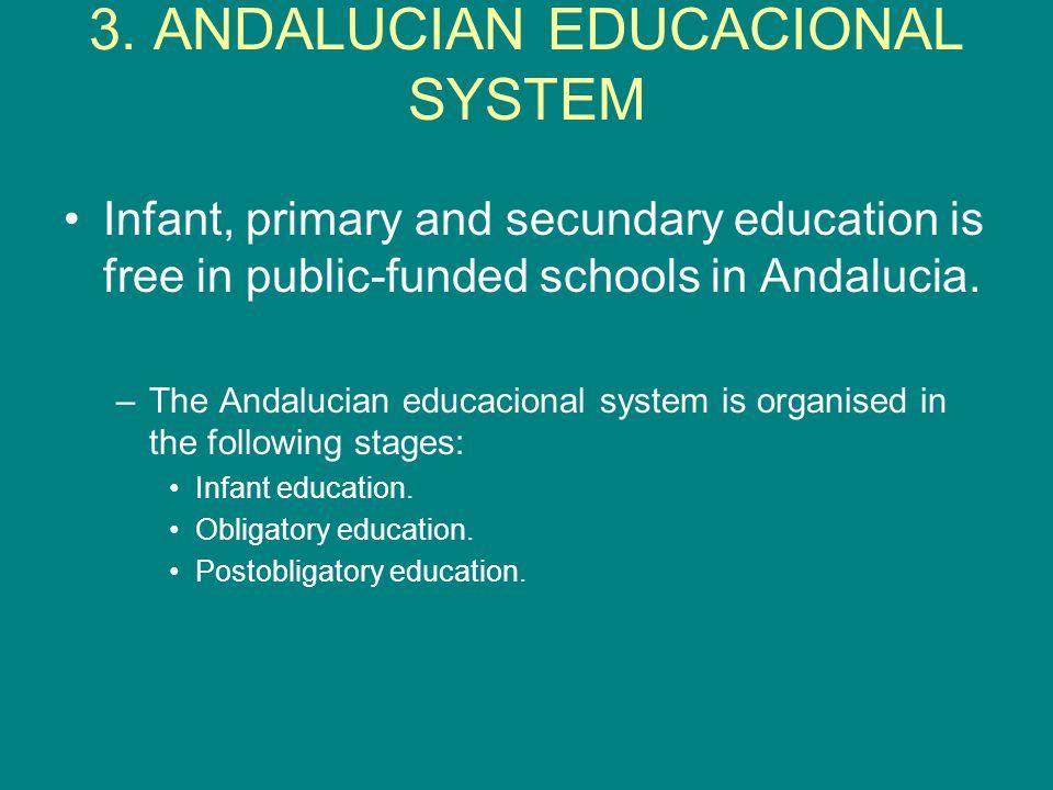 Biography El sistema educativo español 2000.