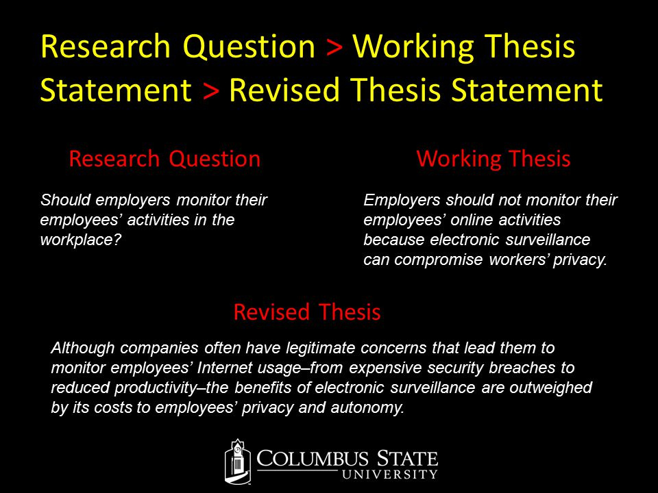 Research Question > Working Thesis Statement > Revised Thesis Statement Research Question Revised Thesis Working Thesis Should employers monitor their