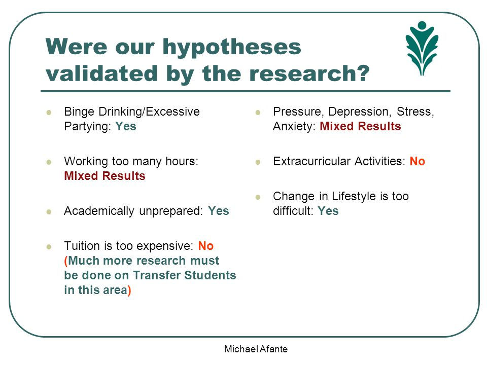 Were our hypotheses validated by the research.