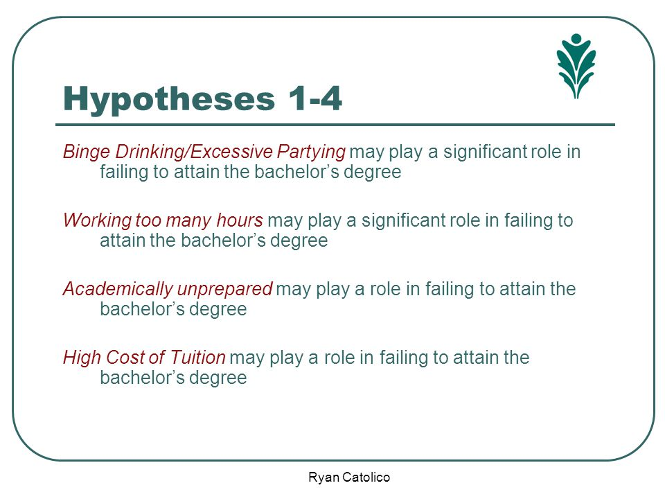 Hypotheses 1-4 Binge Drinking/Excessive Partying may play a significant role in failing to attain the bachelor's degree Working too many hours may pla