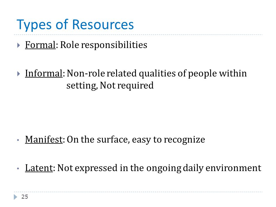 Types of Resources 25  Formal: Role responsibilities  Informal: Non-role related qualities of people within setting, Not required Manifest: On the s
