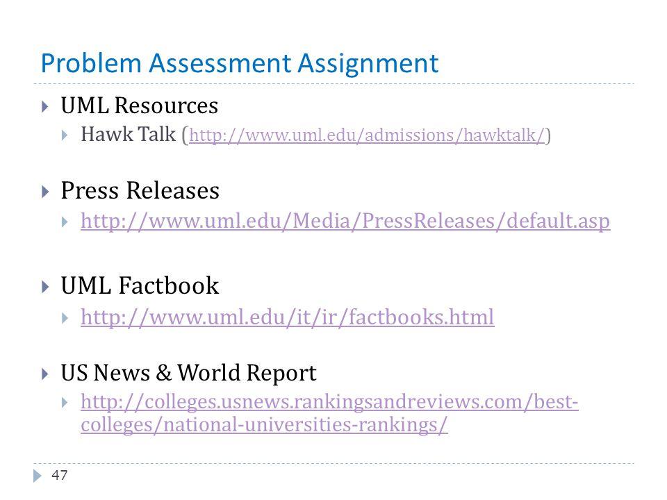 Problem Assessment Assignment 47  UML Resources  Hawk Talk ( http://www.uml.edu/admissions/hawktalk/) http://www.uml.edu/admissions/hawktalk/  Pres