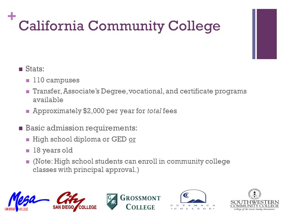 + California Community College Stats: 110 campuses Transfer, Associate's Degree, vocational, and certificate programs available Approximately $2,000 per year for total fees Basic admission requirements: High school diploma or GED or 18 years old (Note: High school students can enroll in community college classes with principal approval.)