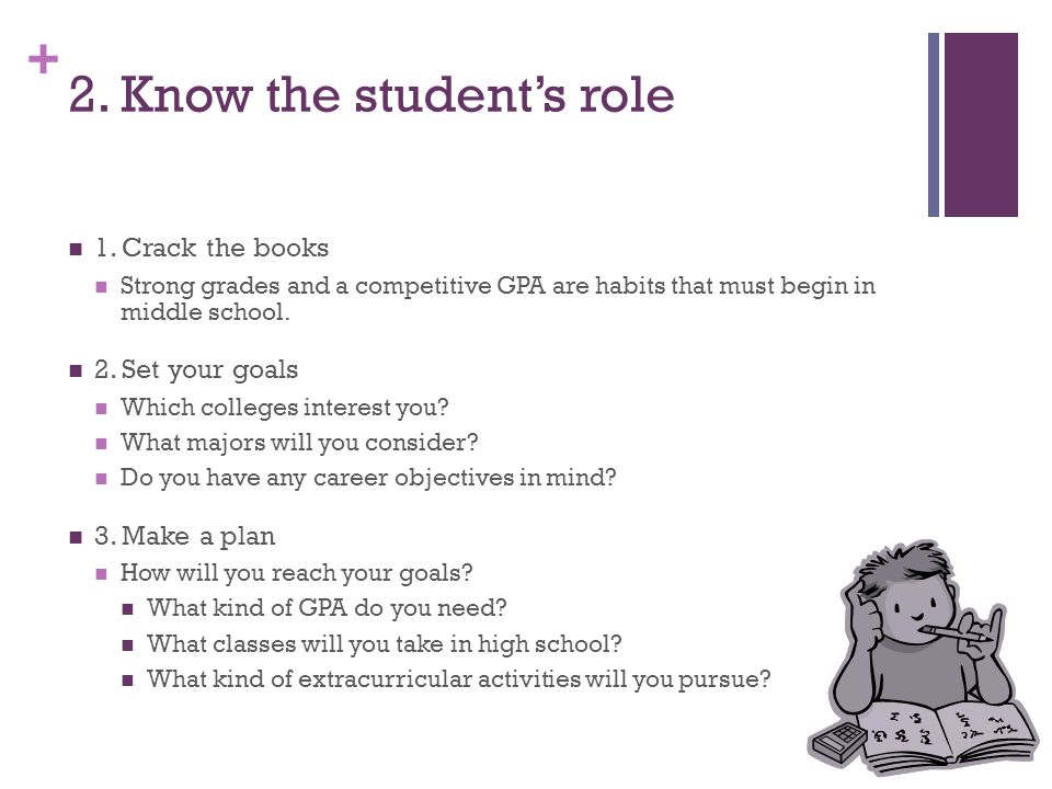 + 2.Know the student's role 1.