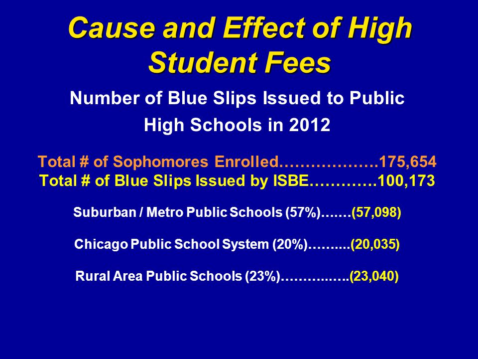 Number of Blue Slips Issued to Public High Schools in 2012 Total # of Sophomores Enrolled……………….175,654 Total # of Blue Slips Issued by ISBE………….100,173 Suburban / Metro Public Schools (57%)….…(57,098) Chicago Public School System (20%)……....(20,035) Rural Area Public Schools (23%)………...….(23,040)