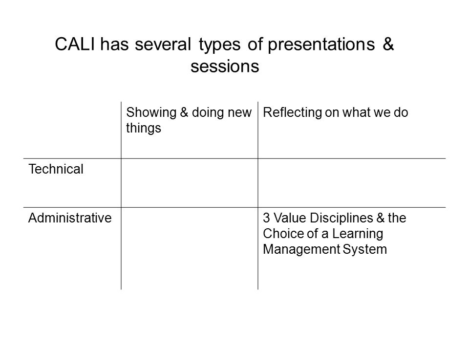 Showing & doing new things Reflecting on what we do Technical Administrative3 Value Disciplines & the Choice of a Learning Management System CALI has several types of presentations & sessions