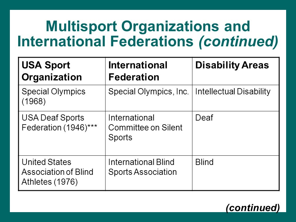 Multisport Organizations and International Federations (continued) USA Sport Organization International Federation Disability Areas Special Olympics (