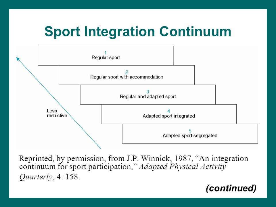 """Sport Integration Continuum Reprinted, by permission, from J.P. Winnick, 1987, """"An integration continuum for sport participation,"""" Adapted Physical Ac"""