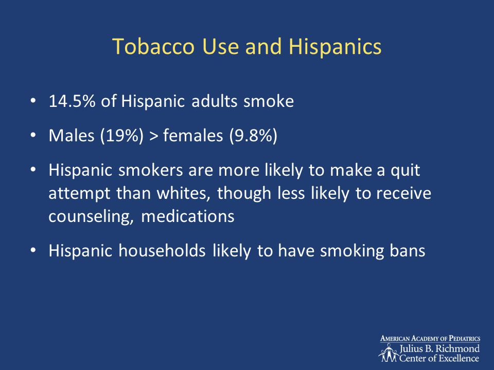 Tobacco Use and Hispanics 14.5% of Hispanic adults smoke Males (19%) > females (9.8%) Hispanic smokers are more likely to make a quit attempt than whites, though less likely to receive counseling, medications Hispanic households likely to have smoking bans