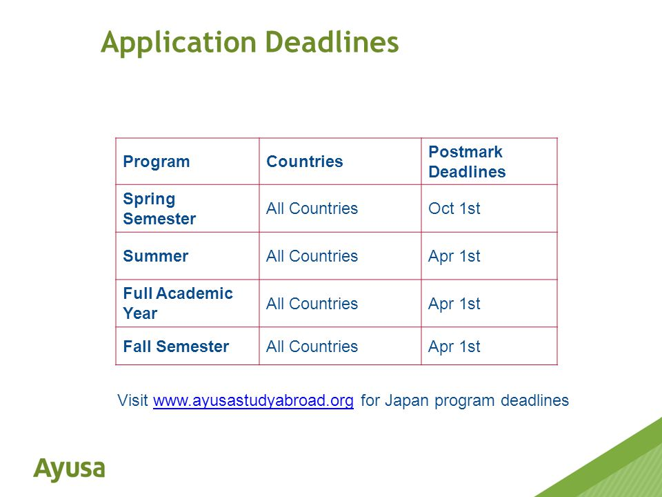 Application Deadlines ProgramCountries Postmark Deadlines Spring Semester All CountriesOct 1st SummerAll CountriesApr 1st Full Academic Year All CountriesApr 1st Fall SemesterAll CountriesApr 1st Visit www.ayusastudyabroad.org for Japan program deadlineswww.ayusastudyabroad.org