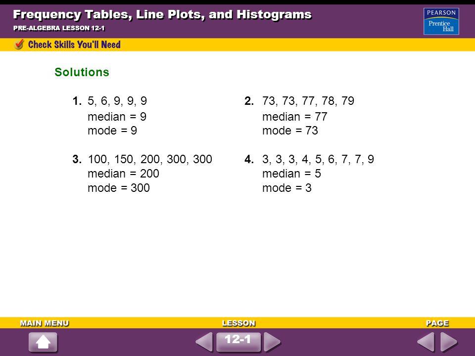 PRE-ALGEBRA LESSON 12-1 Solutions 1.5, 6, 9, 9, 9 2.73, 73, 77, 78, 79 median = 9median = 77 mode = 9mode = 73 3.100, 150, 200, 300, 3004.3, 3, 3, 4, 5, 6, 7, 7, 9 median = 200median = 5 mode = 300mode = 3 Frequency Tables, Line Plots, and Histograms 12-1