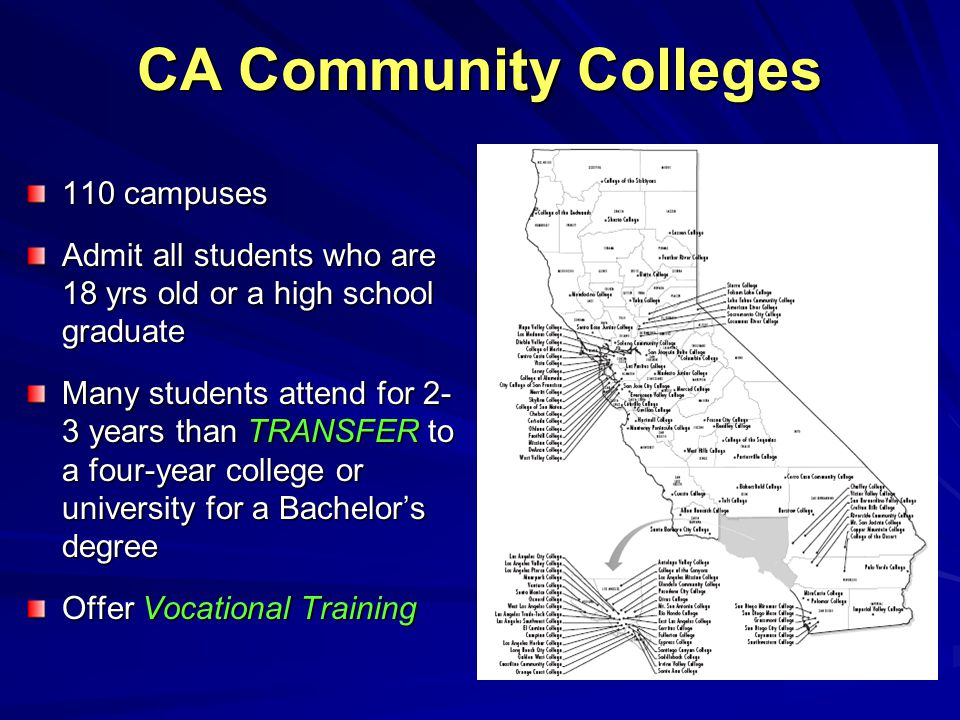CA Community Colleges 110 campuses Admit all students who are 18 yrs old or a high school graduate Many students attend for 2- 3 years than TRANSFER t