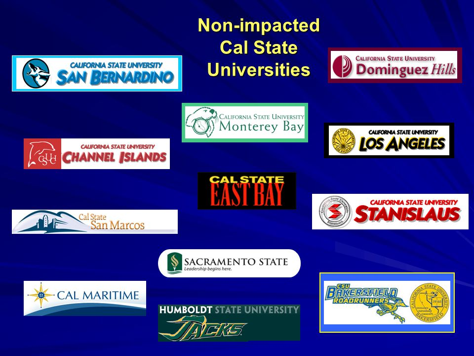 Non-impacted Cal State Universities