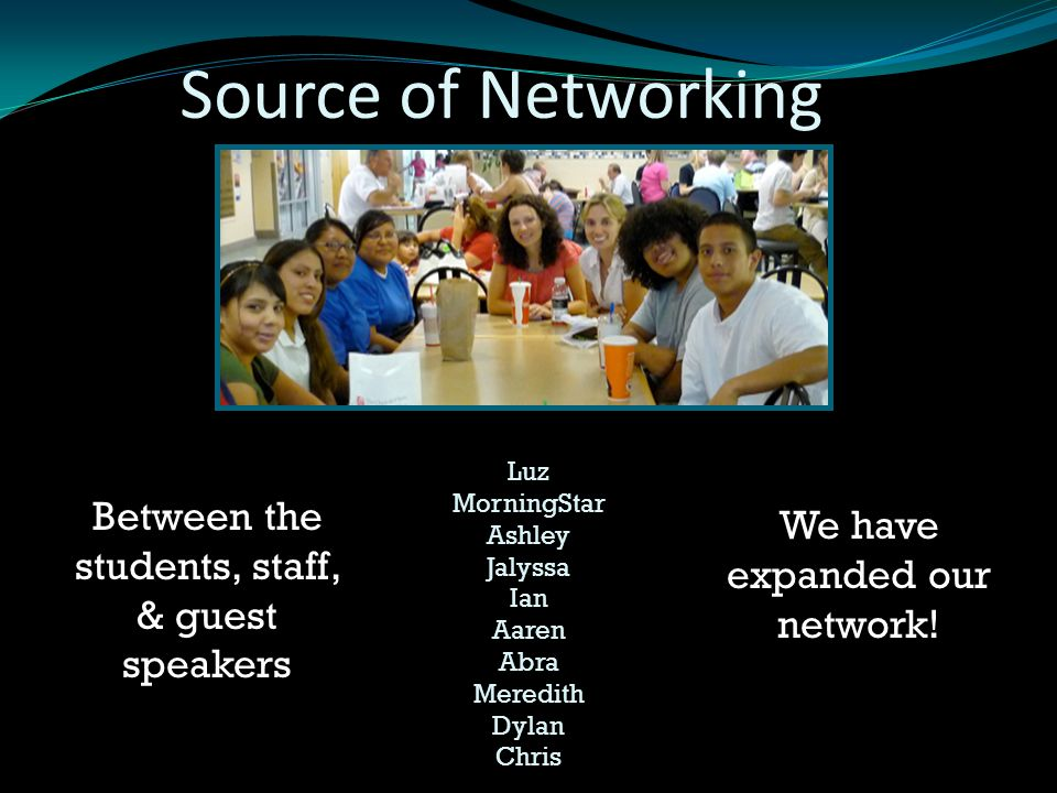 Luz MorningStar Ashley Jalyssa Ian Aaren Abra Meredith Dylan Chris Source of Networking Between the students, staff, & guest speakers We have expanded our network!