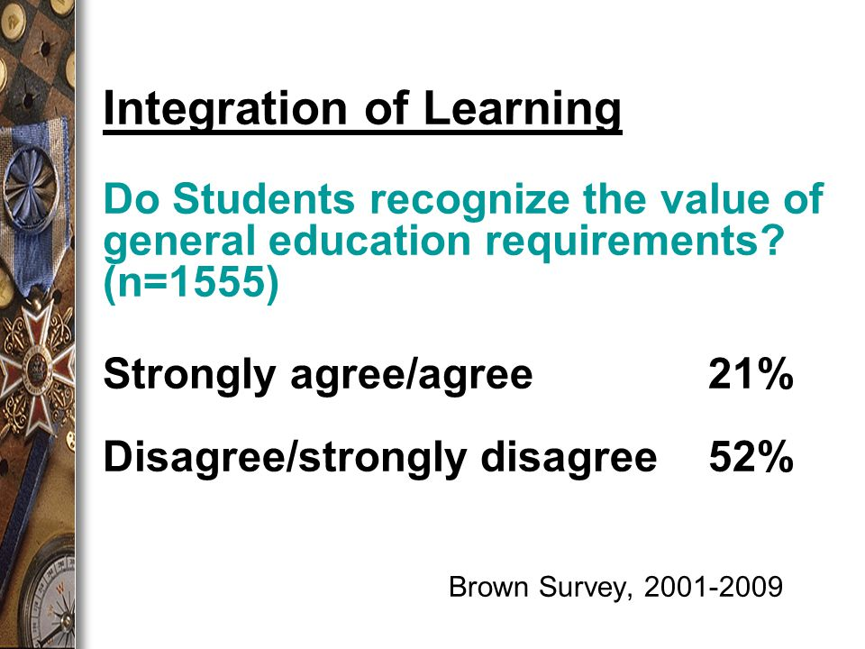 Integration of Learning Do Students recognize the value of general education requirements.
