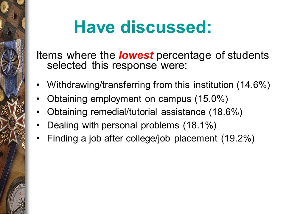 Have discussed: Items where the lowest percentage of students selected this response were: Withdrawing/transferring from this institution (14.6%) Obtaining employment on campus (15.0%) Obtaining remedial/tutorial assistance (18.6%) Dealing with personal problems (18.1%) Finding a job after college/job placement (19.2%)