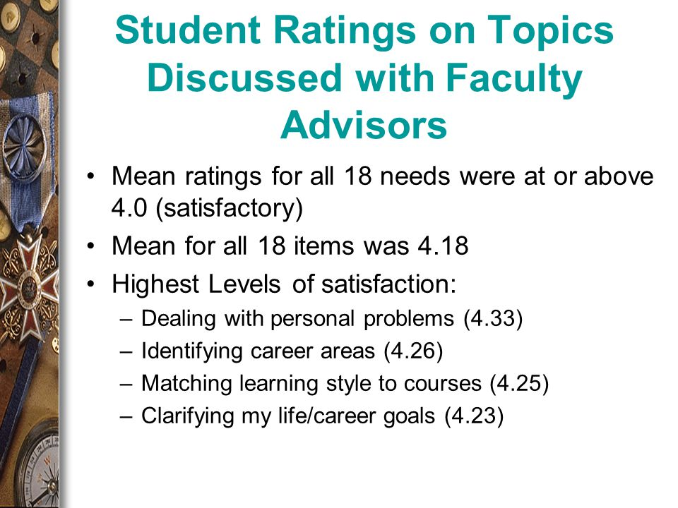 Student Ratings on Topics Discussed with Faculty Advisors Mean ratings for all 18 needs were at or above 4.0 (satisfactory) Mean for all 18 items was 4.18 Highest Levels of satisfaction: –Dealing with personal problems (4.33) –Identifying career areas (4.26) –Matching learning style to courses (4.25) –Clarifying my life/career goals (4.23)