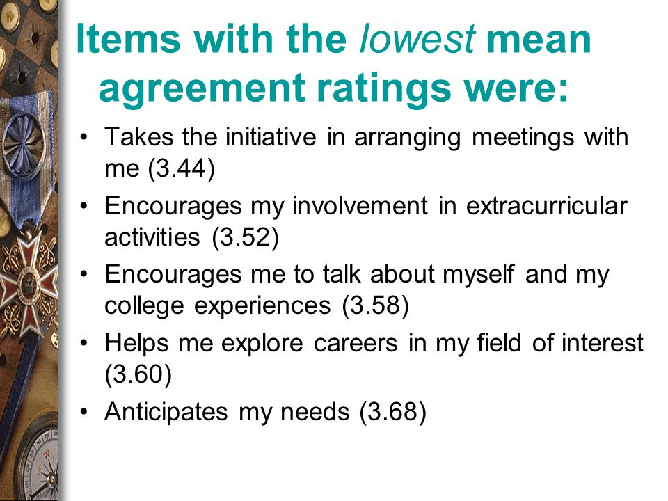 Items with the lowest mean agreement ratings were: Takes the initiative in arranging meetings with me (3.44) Encourages my involvement in extracurricular activities (3.52) Encourages me to talk about myself and my college experiences (3.58) Helps me explore careers in my field of interest (3.60) Anticipates my needs (3.68)