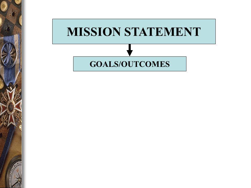 GOALS/OUTCOMES