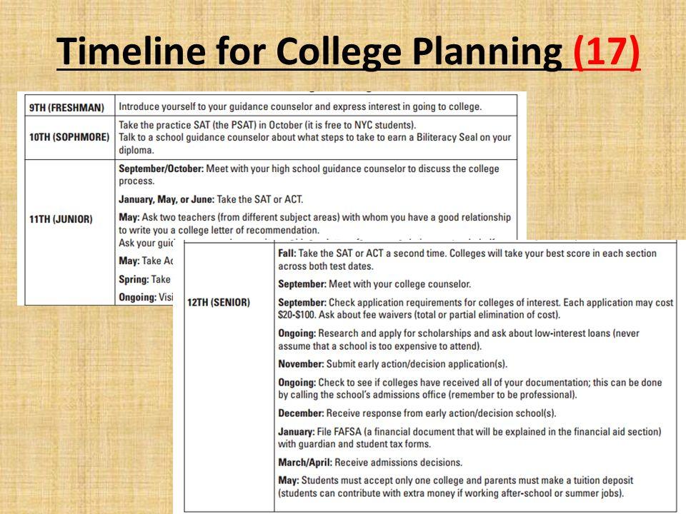 Timeline for College Planning (17)