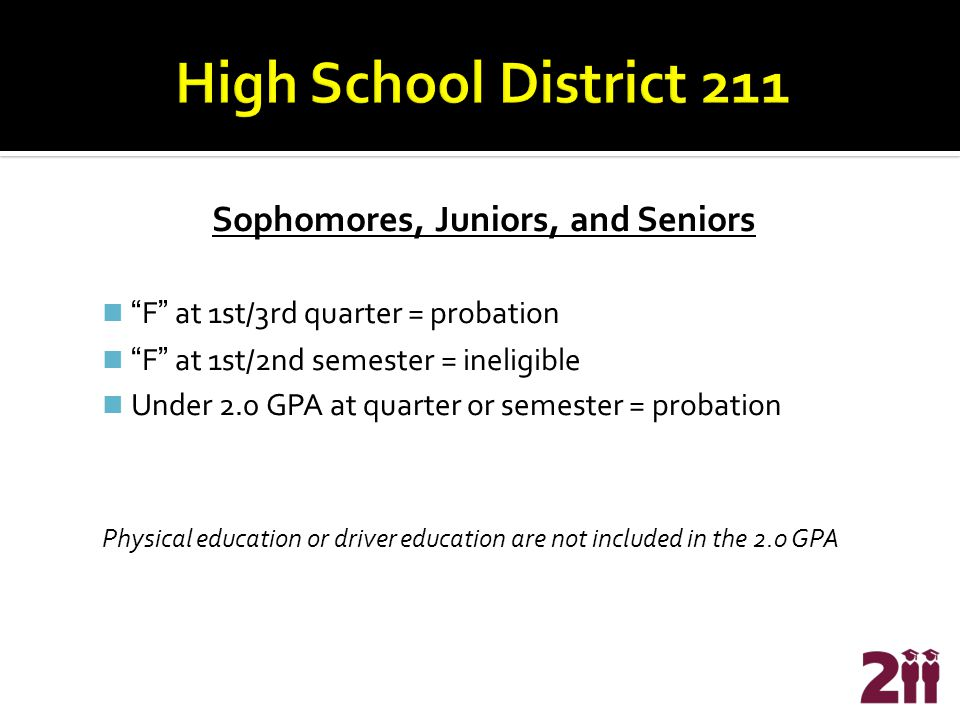 Sophomores, Juniors, and Seniors F at 1st/3rd quarter = probation F at 1st/2nd semester = ineligible Under 2.0 GPA at quarter or semester = probation Physical education or driver education are not included in the 2.0 GPA