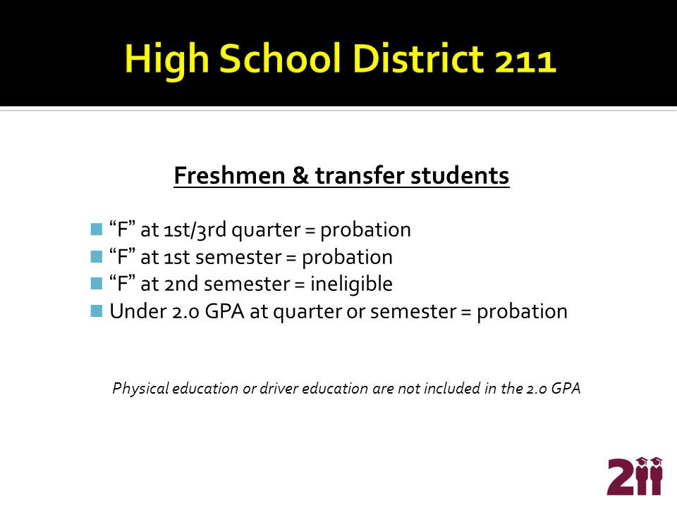 Freshmen & transfer students F at 1st/3rd quarter = probation F at 1st semester = probation F at 2nd semester = ineligible Under 2.0 GPA at quarter or semester = probation Physical education or driver education are not included in the 2.0 GPA
