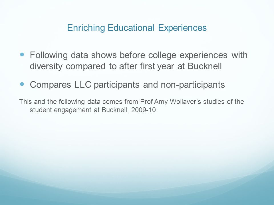 Enriching Educational Experiences Following data shows before college experiences with diversity compared to after first year at Bucknell Compares LLC participants and non-participants This and the following data comes from Prof Amy Wollaver's studies of the student engagement at Bucknell, 2009-10