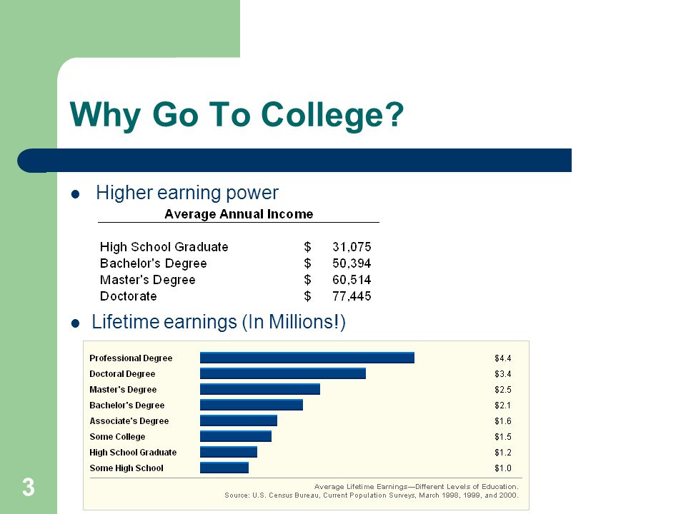 3 Why Go To College? Higher earning power Lifetime earnings (In Millions!)