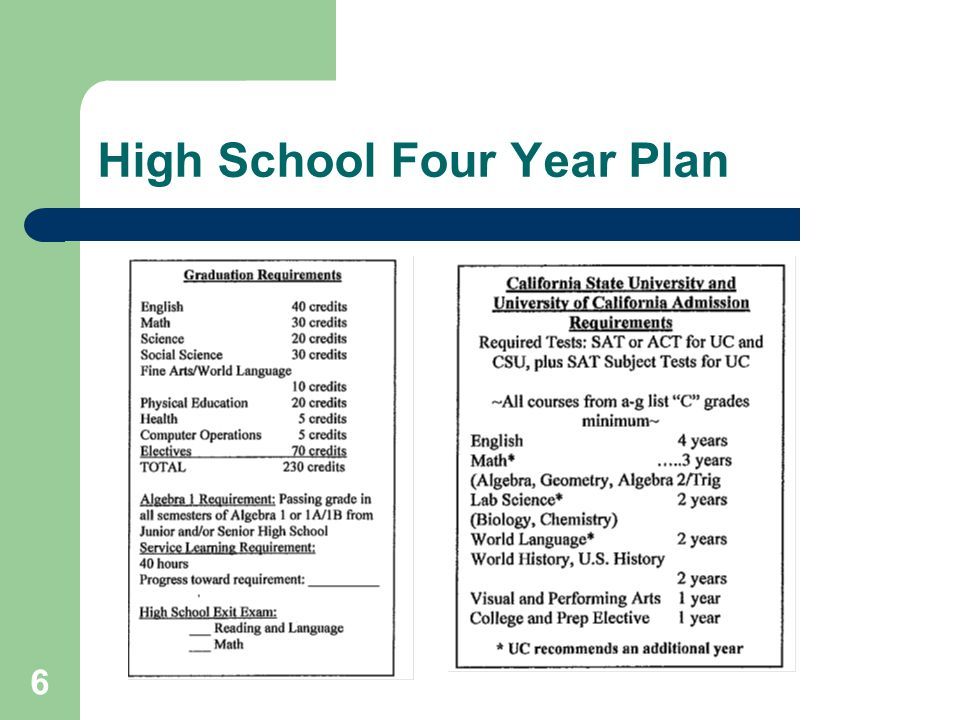 6 High School Four Year Plan