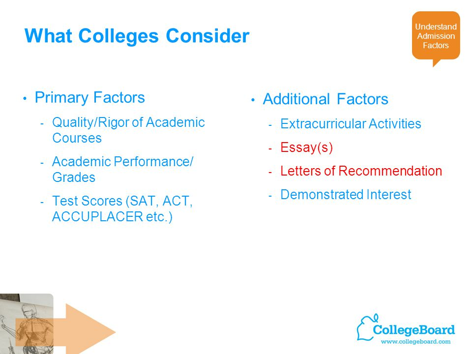 What Colleges Consider Primary Factors - Quality/Rigor of Academic Courses - Academic Performance/ Grades - Test Scores (SAT, ACT, ACCUPLACER etc.) Additional Factors - Extracurricular Activities - Essay(s) - Letters of Recommendation - Demonstrated Interest Understand Admission Factors