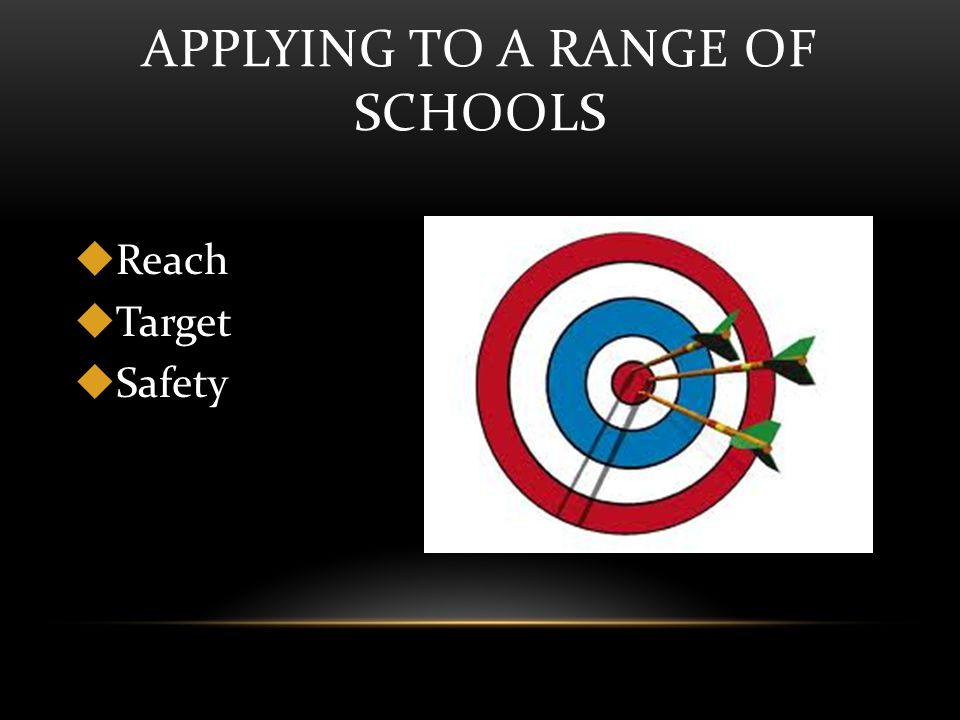 APPLYING TO A RANGE OF SCHOOLS  Reach  Target  Safety