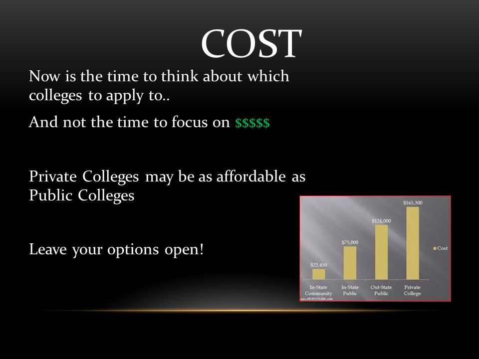 COST Now is the time to think about which colleges to apply to..