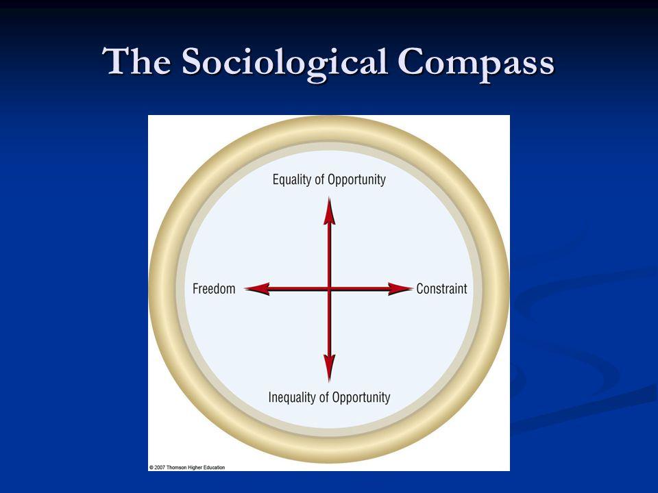 The Sociological Compass