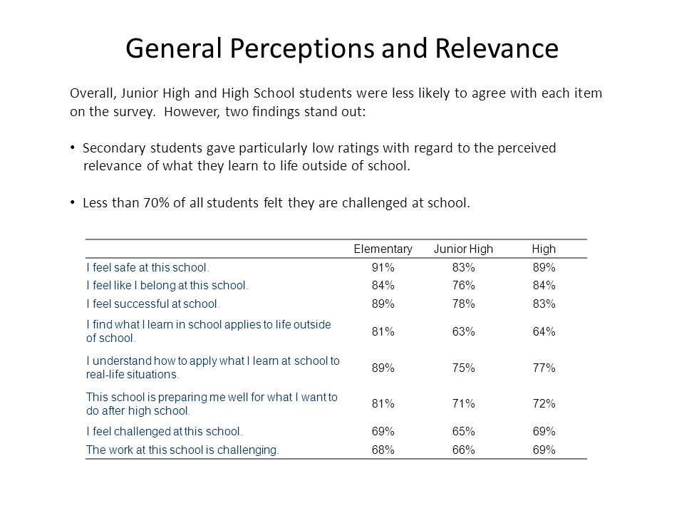 Respect and Responsibility Overall, students indicated that they are treated with respect by their teachers, administrators, and school staff, but less so by their peers.