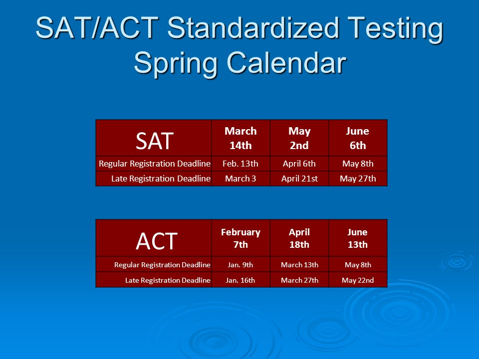 SAT/ACT Standardized Testing Spring Calendar SAT March 14th May 2nd June 6th Regular Registration DeadlineFeb. 13thApril 6thMay 8th Late Registration