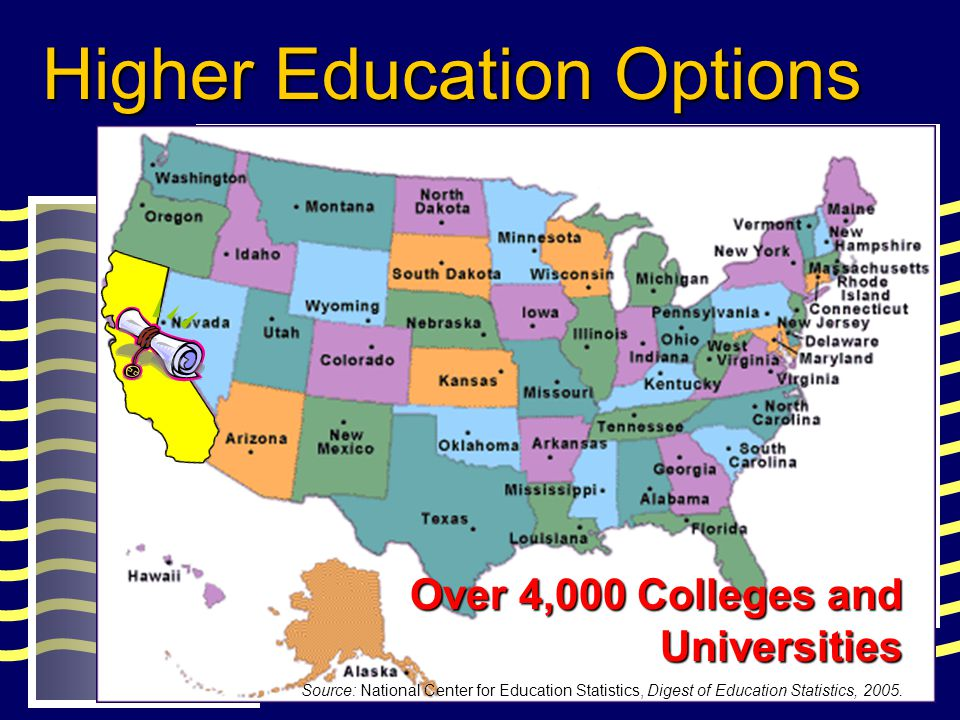 Higher Education Options Over 4,000 Colleges and Universities Source: National Center for Education Statistics, Digest of Education Statistics, 2005.