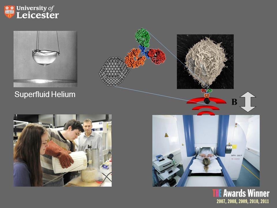 B Superfluid Helium