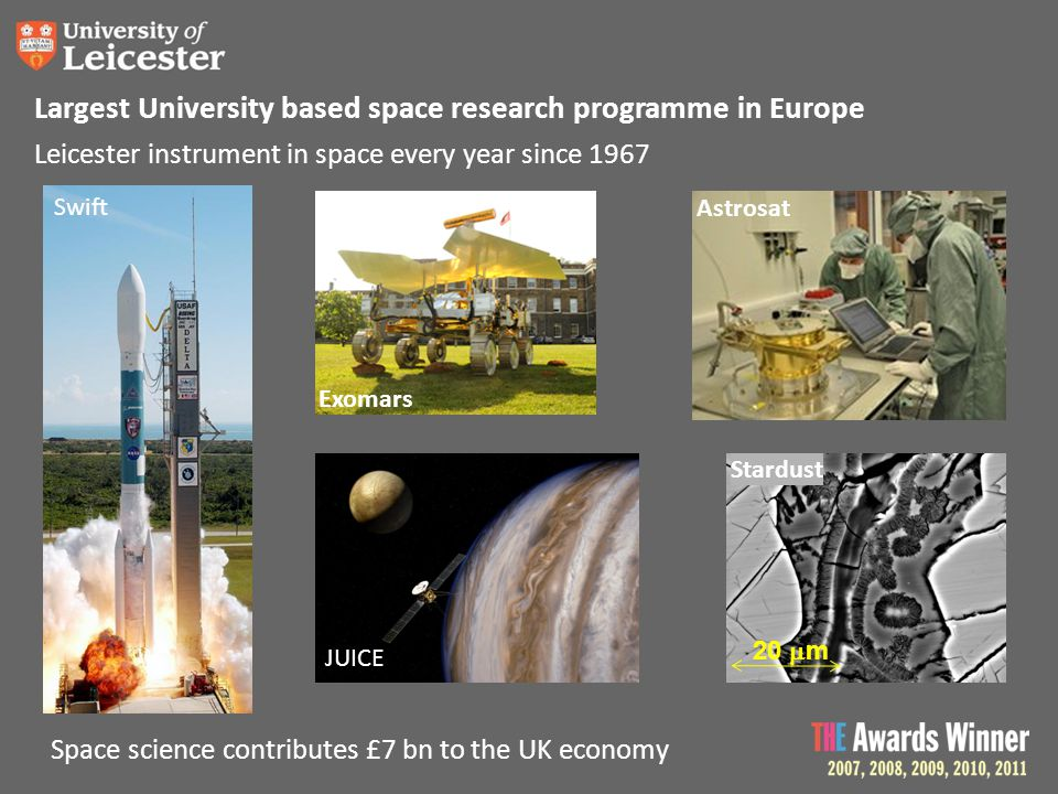 Largest University based space research programme in Europe Leicester instrument in space every year since 1967 Space science contributes £7 bn to the