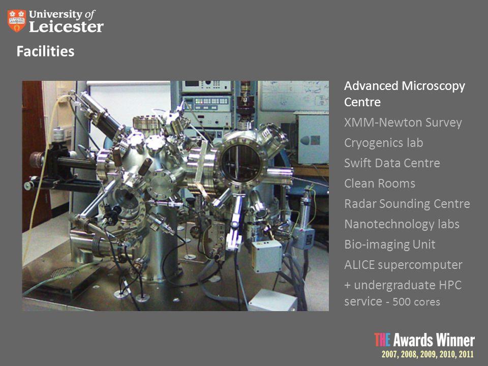 Facilities Advanced Microscopy Centre XMM-Newton Survey Cryogenics lab Swift Data Centre Clean Rooms Radar Sounding Centre Nanotechnology labs Bio-ima