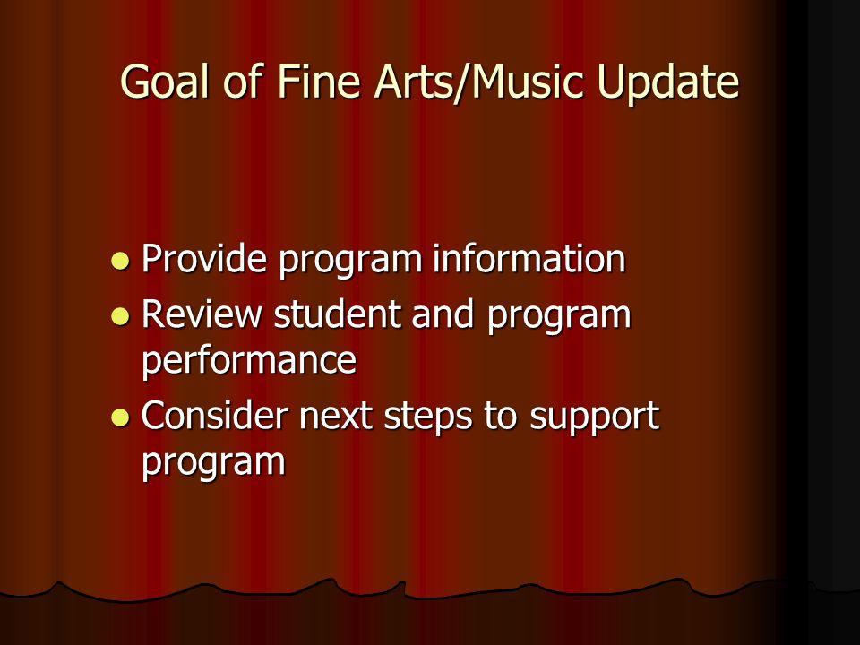 Goal of Fine Arts/Music Update Provide program information Provide program information Review student and program performance Review student and program performance Consider next steps to support program Consider next steps to support program