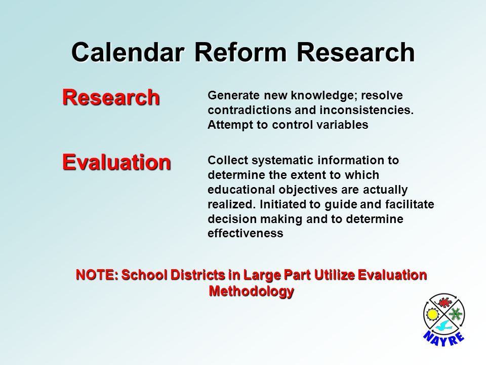 Calendar Reform Research Research Generate new knowledge; resolve contradictions and inconsistencies. Attempt to control variables Evaluation Collect