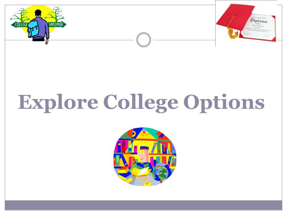 Alternative Options Community College Trade/Vocational School Military Gap Year Employment